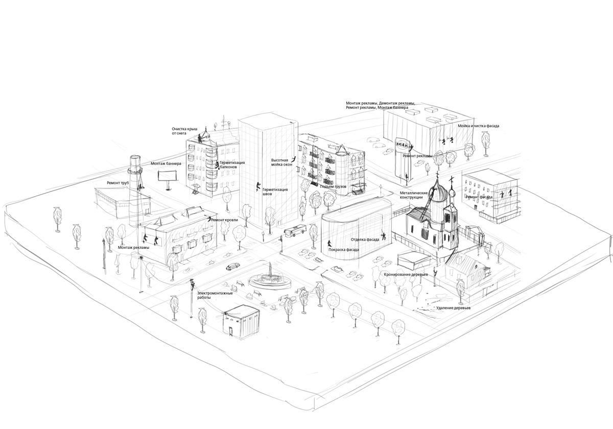 Программа 3d моделирования