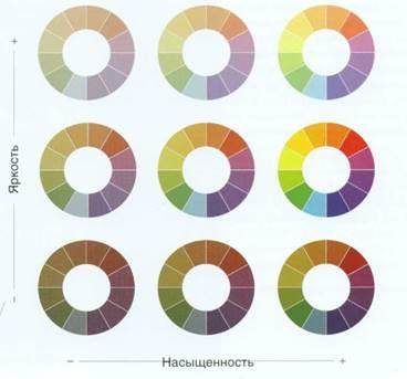 Цвет (Color)